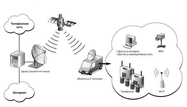 Переключатели мощности для электроплиты МЕЧТА  ЗАПЧАСТИ